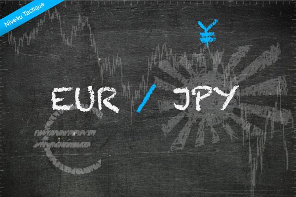 Eur jpy forex