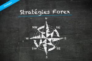 Stratégies forex