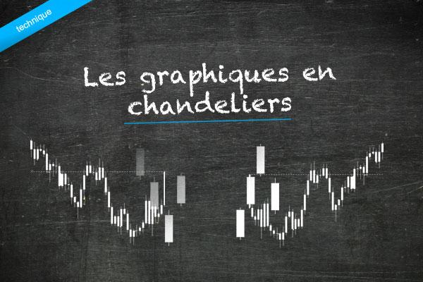 Graphique chandelier forex