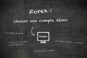 Compte démo Forex