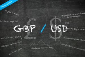 Histoire de la paire GBP - USD