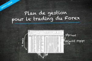 Plan de gestion pour le trading du Forex