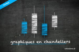 graphiques-chandeliers-forex